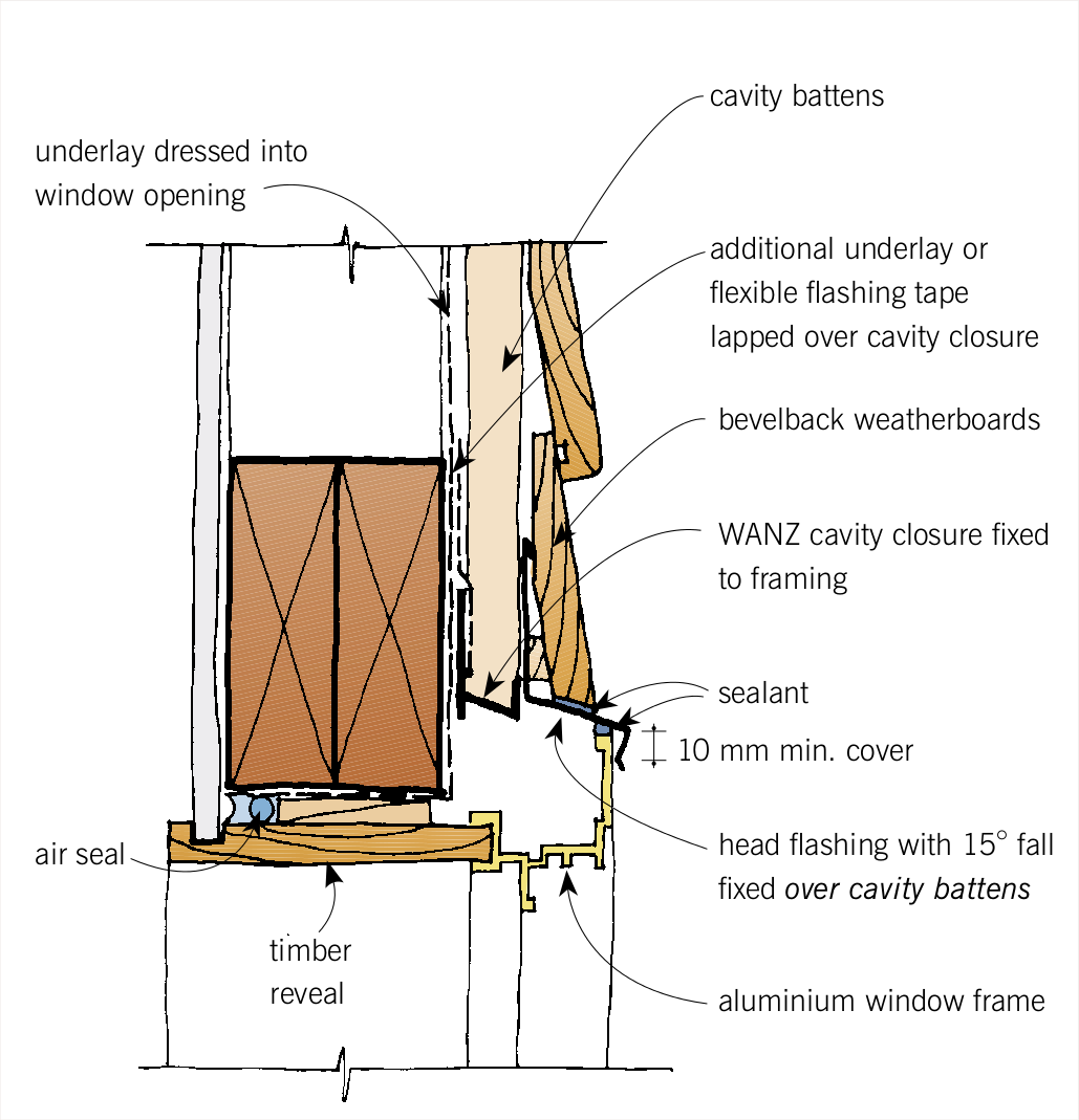 Window Head Flashing Detail Pictures To Pin On Pinterest