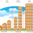 Figure 1: Medium-rise buildings currently have unclear compliance pathways for several clauses of the Building Code, including E2 External moisture.