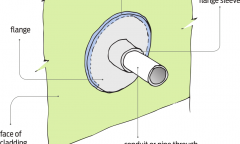 Figure 2 Sealing a pipe flange to cladding.