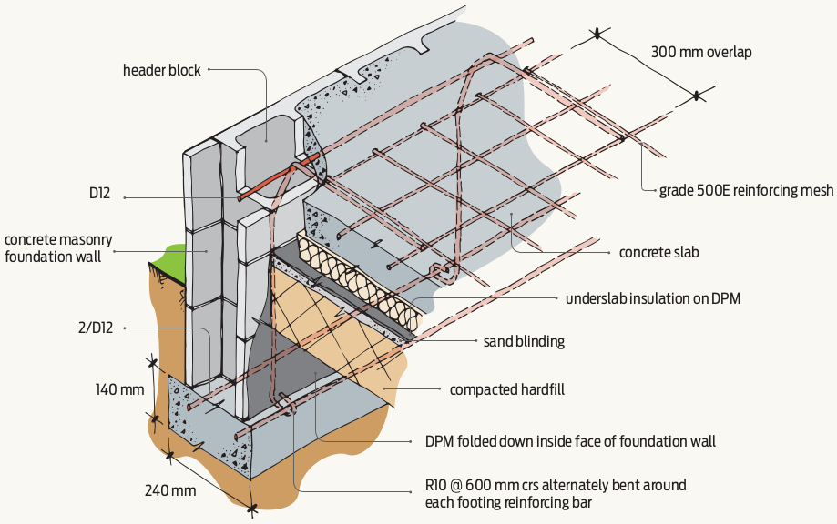 Concrete Foundation Wall Reinforcing