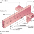 Holes and notches in joists